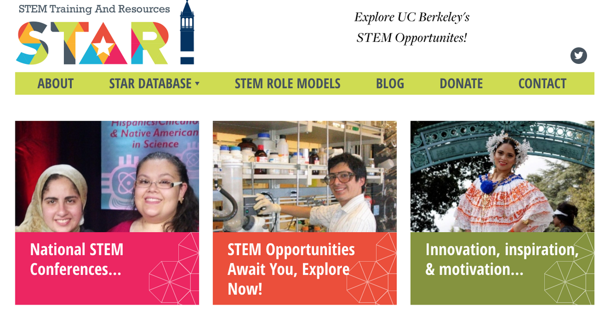 STAR - STEM Training and Resources website and guidebook